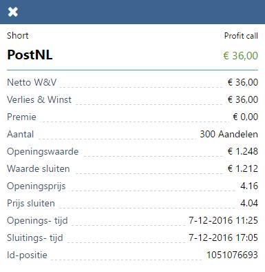 PostNL resultaat